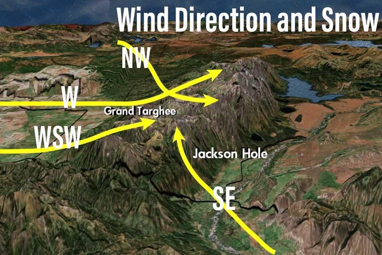 Jackson Hole: Upslope vs. downslope 1