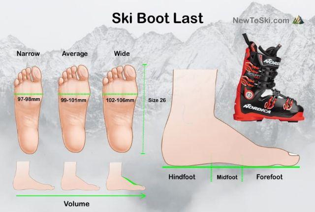 Ski boot last size